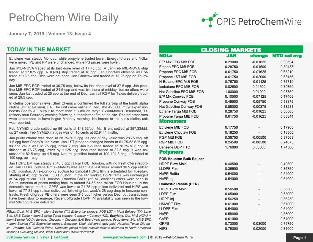 PCW Daily Wire Screenshot